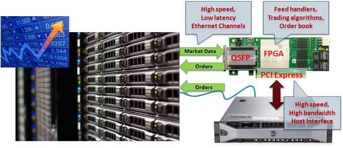 tcp offload engine, high frequency trading hardware, high frequency trading news